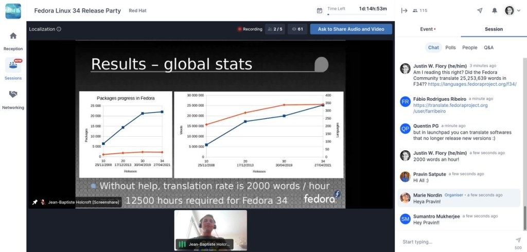 Screenshot from Fedora 34 Release Party in Hopin. Presenter Jean-Baptiste Holcroft shares statistics and metrics about localization efforts in the Fedora Community.